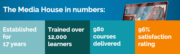 The Media House in numbers